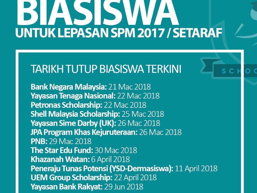 13 Biasiswa Untuk Pelajar Lepasan Spm 2018 Ajar